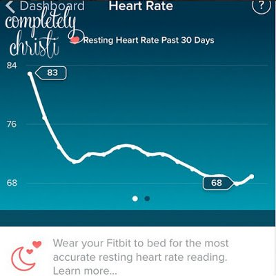 FitBit Charge HR Heart Rate Graph